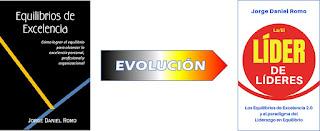 Evolución de los Equilibrios de Excelencia
