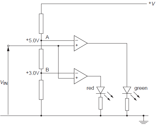 Fig  8 1 shows a circuit incorporating an ideal operational