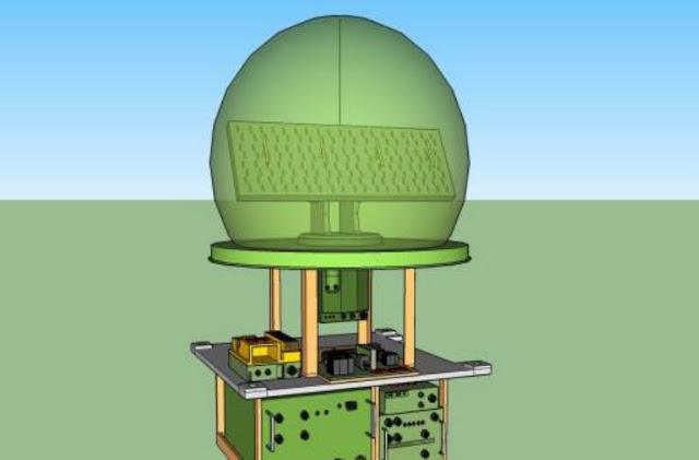 Radar Colombiano codaltec
