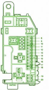 toyota fuse box diagrams fuse box toyota 2000 mr2 spyder engine Toyota RAV4 Wiring-Diagram fuse box toyota 2000 mr2 spyder engine compartment diagram