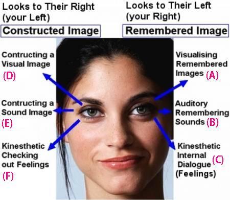 non verbal sounds examples