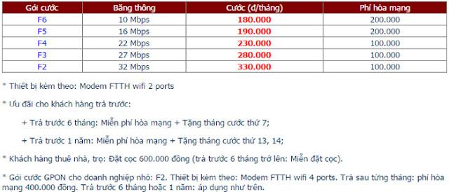 Lắp Mạng Internet Phường An Phú Đông 1