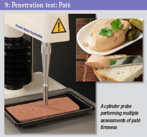 Cylinder probe - pate test