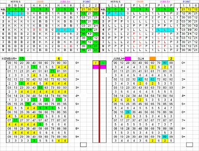prediksi angka main togel hongkong