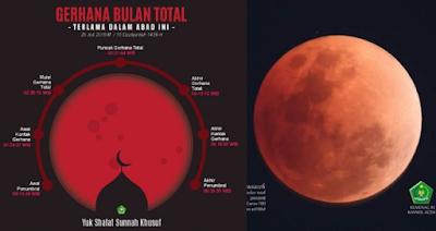 Begini Hasilnya Gerhana Bulan Total (Blood Moon) Yang Didokumentasikan Dengan Smartphone