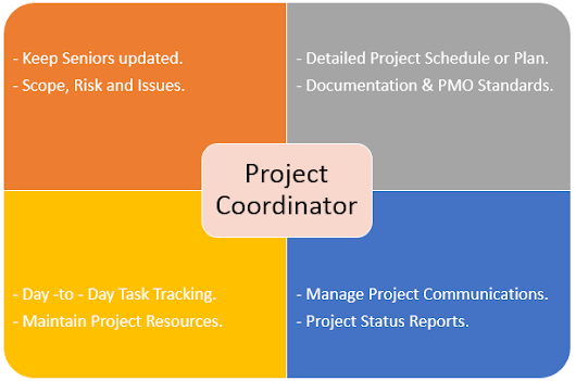 Project Coordinator : 10 Essential Tasks for a Project Coordinator