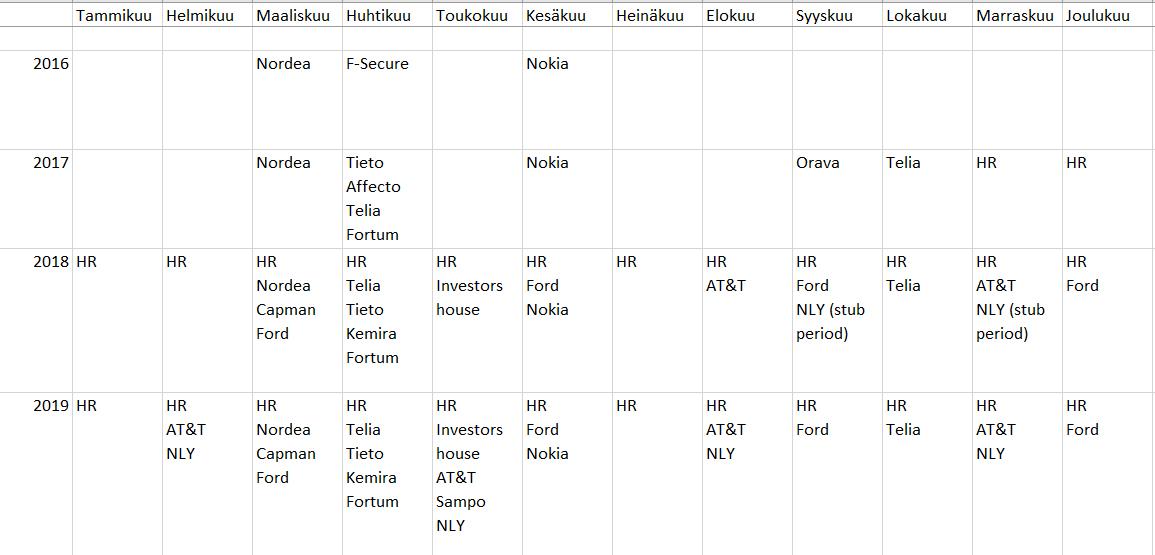 Osinkokalenteri