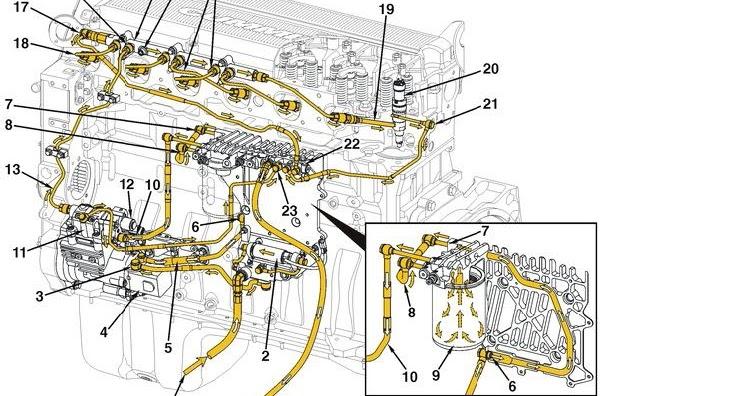 Fuel System Cummins Isx15 Cm2350 - Electronic Engine