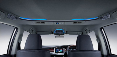 Interior Toyota Kijang All-new Innova