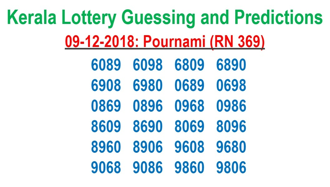 Kerala Lottery Guessing and Predictions 09-12-2018 : POURNAMI