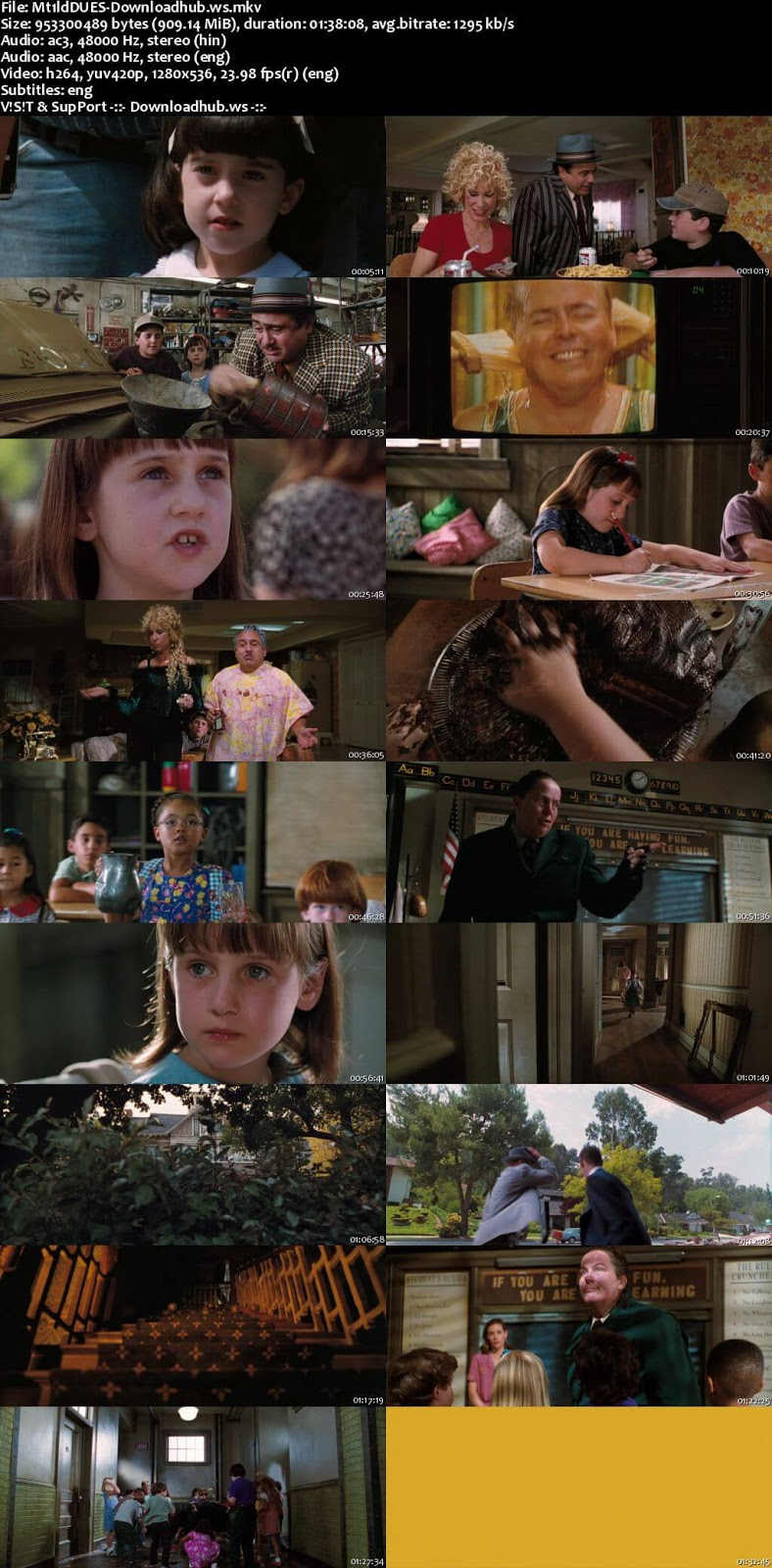 Matilda 1996 Hindi Dual Audio 720p  Free Download