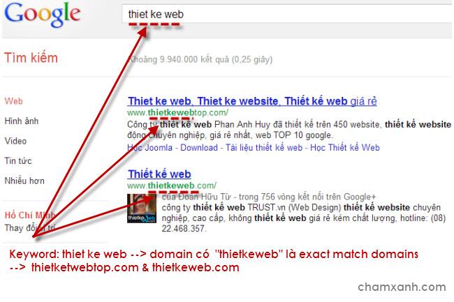 """Sự chính xác của tên miền từ khóa domains là gì? Ở hình ảnh trên, bạn sẽ  thấy các tên miền có chứa từ khóa """"thiet ke web top"""" và """"thiet ke ..."""