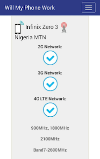 4G LTE test, MTN 4G, Glo 4G, Ntel 4G