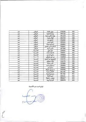 لوائح التقاعد النسبي جهة طنجة تطوان الحسيمة 2019