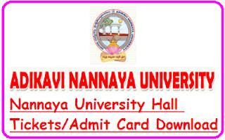 AKNU Hall Tickets 2021