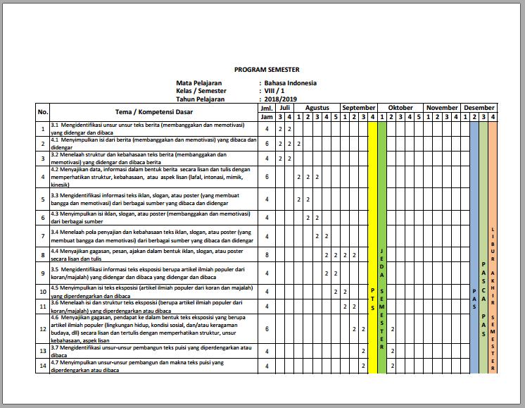 Program Semester Matematika Smp Berkarakter Kelas Vii Ix