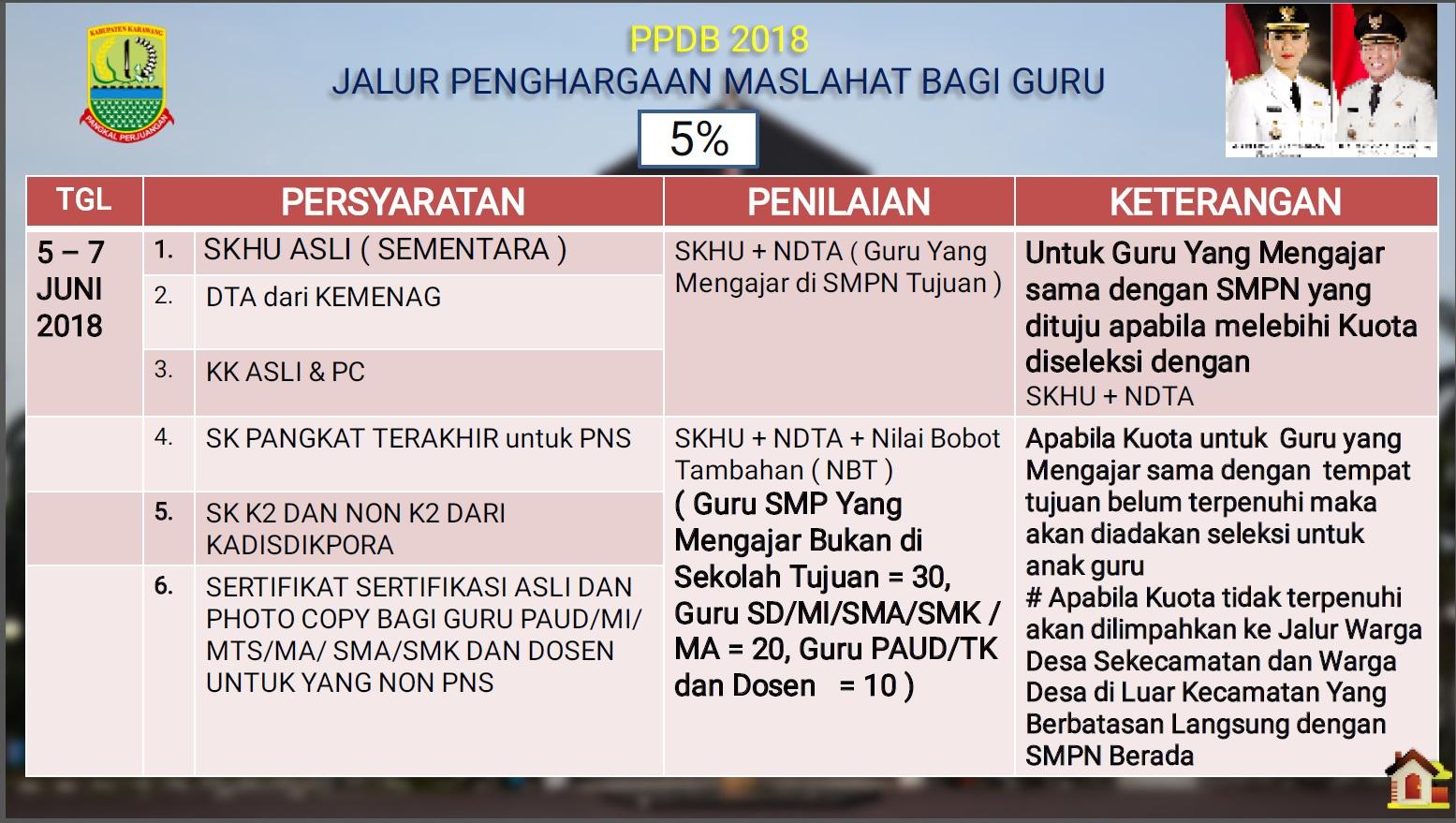 ppdb karawang 2019