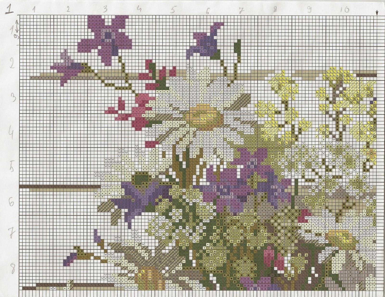 схема вышивки цветы