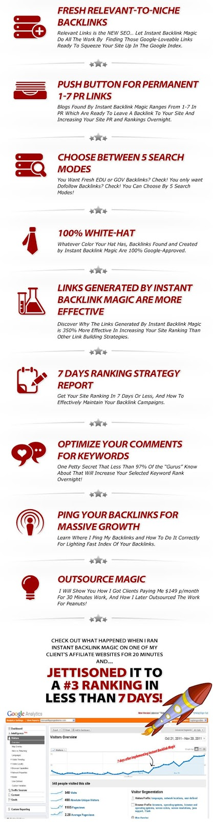Instant Backlink Magic 2.1e Boost Your Site ranking