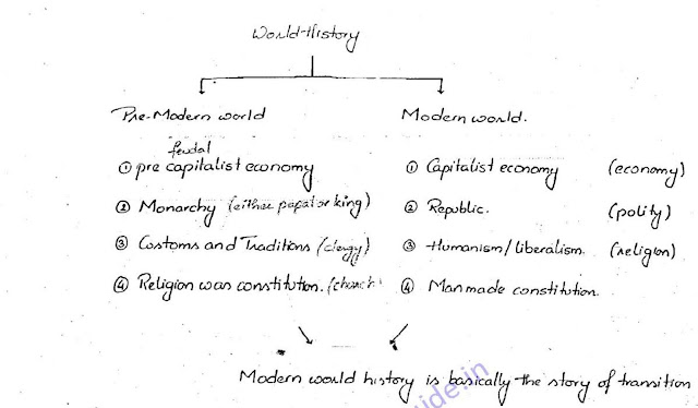 medieval-history-handwritten-class-notes