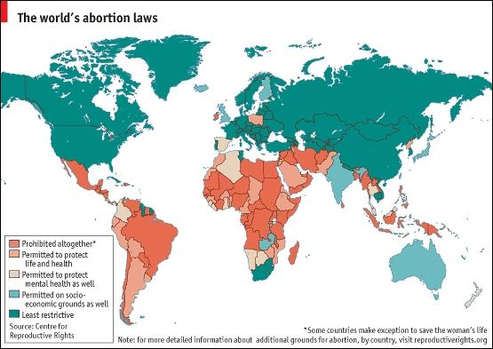 Abortion thailand should never legalize