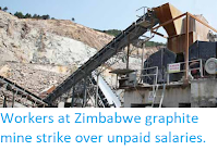 http://sciencythoughts.blogspot.co.uk/2018/01/workers-at-zimbabwe-graphite-mine.html