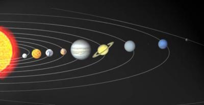 21 décembre 2012: ALIGNEMENT DES PLANETES