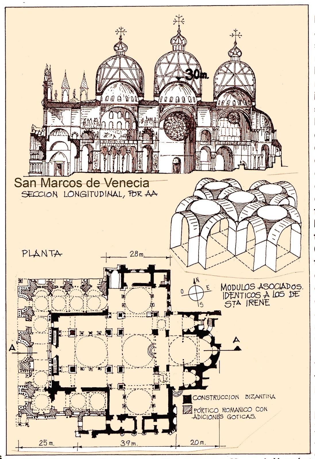 Baul Del Arte Los Mosaicos De La Basilica De San Marco De Venecia