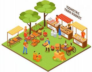 5 Karakteristik Permintaan Pasar