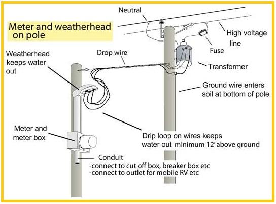 older residential wiring diagram