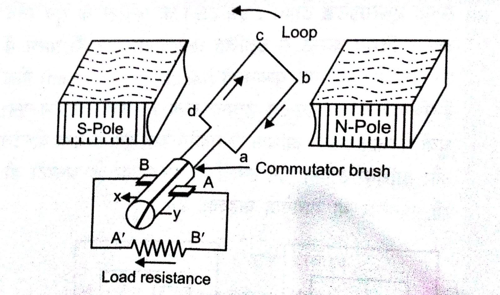 Learn Electrician June