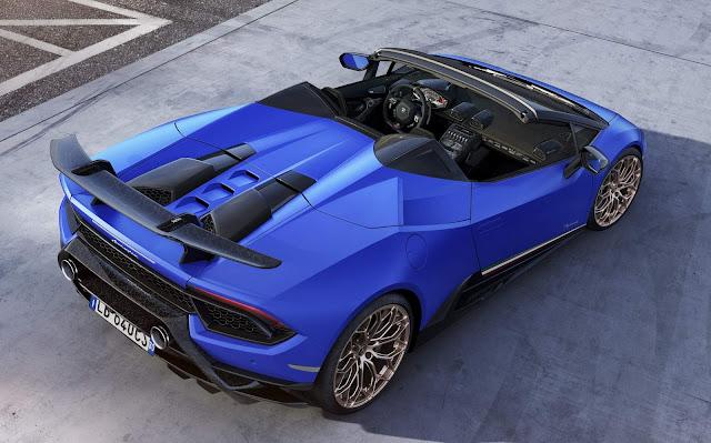 Lamborghini Performance Spyder