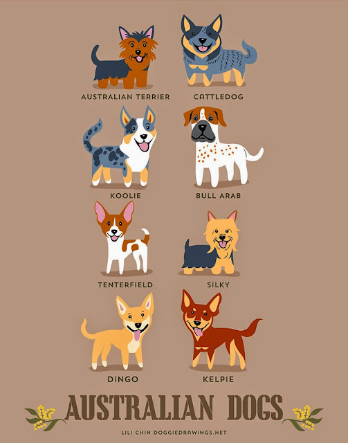 """Dogs Of The World"" pósters para conocer el origen de varias razas de perros"