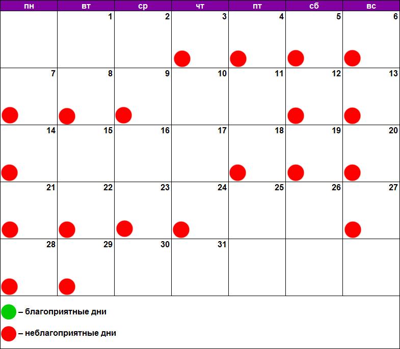 Лунный календарь лечения зубов январь 2019