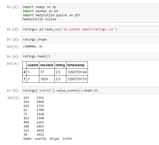 DataScience With Python/R/SAS: Exploratory Data Analysis(EDA