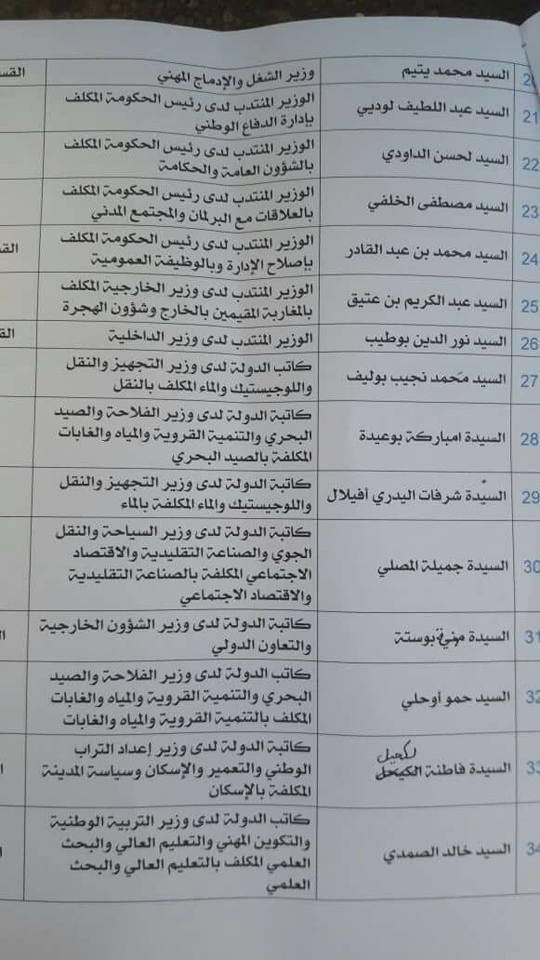 هذه هي تشكيلة الحكومة الجديدة التي تم تعيينها من طرف الملك