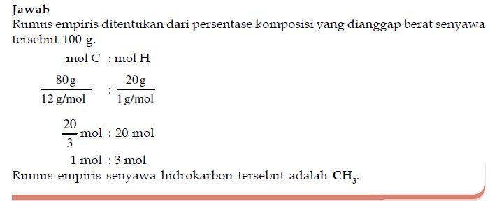 Contoh Soal Penentuan Rumus Kimia Empiris, Molekul, Hidrat ...