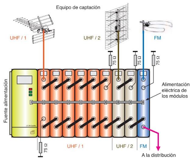 ¿Cómo Modificar la Frecuencia de un Amplificador Monocanal  Reutilización + Reajuste de un Monocanal  Video
