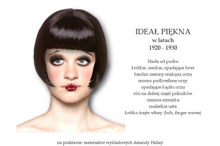 Agnieszka Sajdak-Nowicka karnawał impreza makijaż w stylu lat dwudziestych