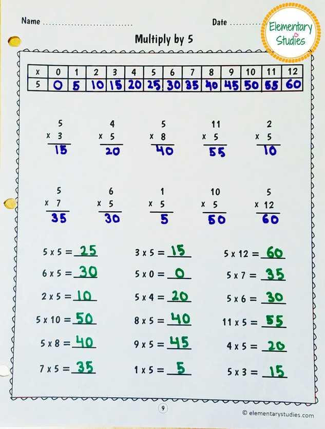 Elementary Stu S Multiplication Facts