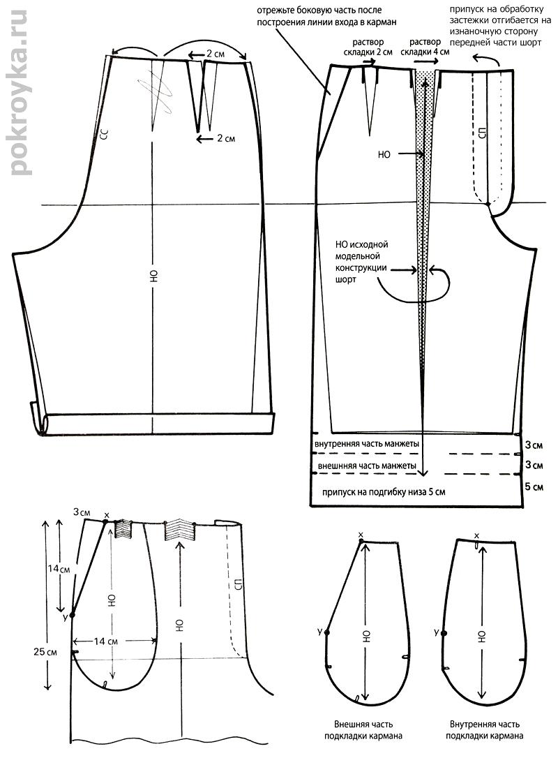 Выкройки шорт: классические, короткие, юбка-шорты