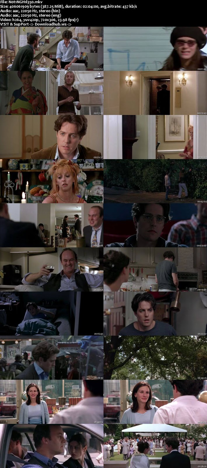 Notting Hill 1999 Hindi Dual Audio 480p BluRay Free Download