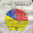 Writers Workshop- Made Easy!