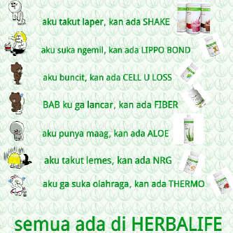 Daftar Harga Produk Herbalife Paket Diet Hemat