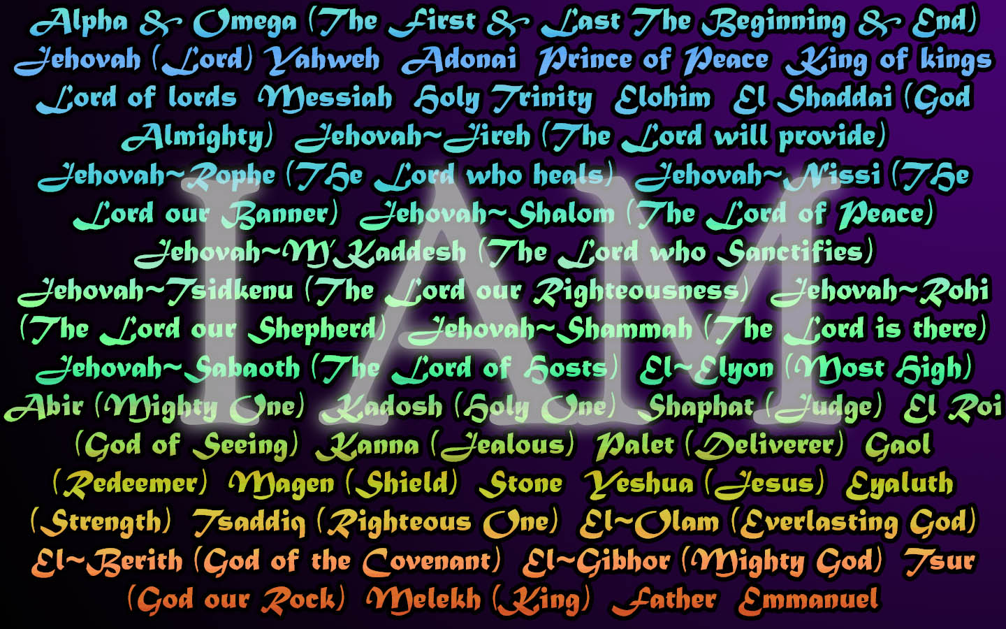 Names Of God: The Identity Of God As Expressed By His Names