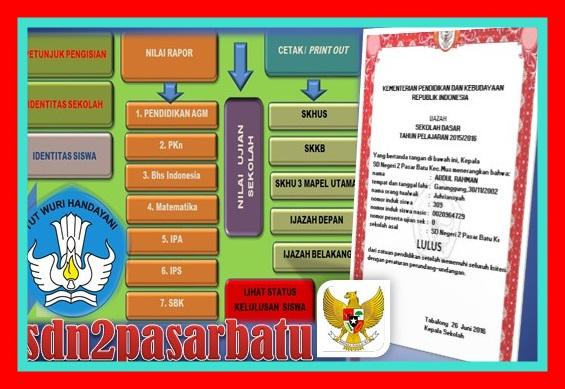 Download Aplikasi Cetak Ijazah Otomatis Versi Terbaru 2017