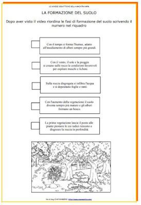 formazione_suolo.pdf