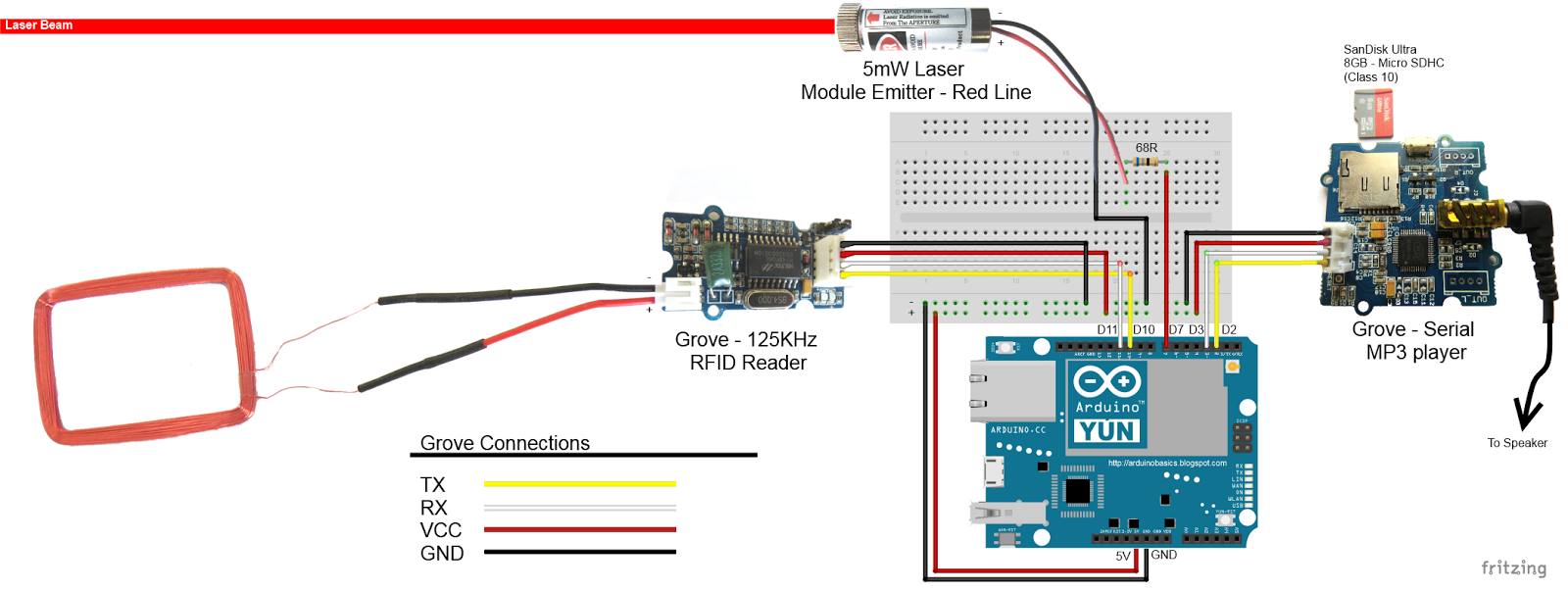 Posts With Sms Label To Send Using Gsm Modem And Arduino Electronic Circuit Projects Fritzing Diagram For Seeeduino Cloud