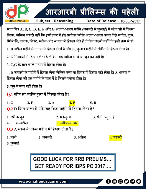 DP | Strategy For IBPS RRB 2017 -   Puzzle | 05 - 09  - 17
