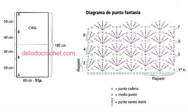molde-y-esquema-poncho-crochet